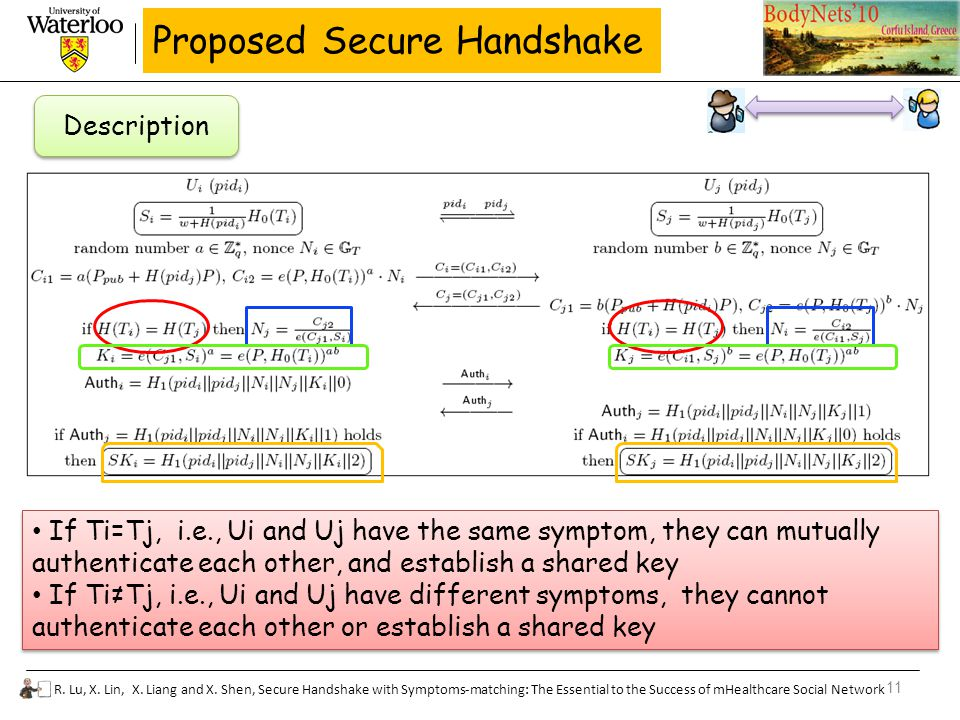 11 R. Lu, X. Lin, X. Liang and X. Shen, Secure Handshake with Symptoms-matching: The Essential to the Success of mHealthcare Social Network Proposed S