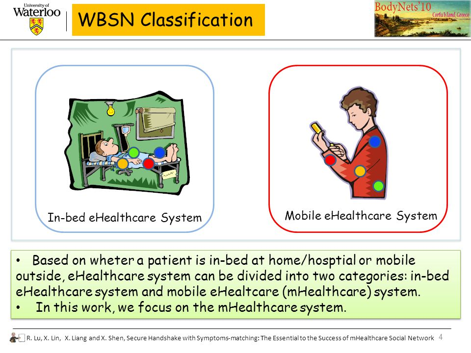 4 R. Lu, X. Lin, X. Liang and X. Shen, Secure Handshake with Symptoms-matching: The Essential to the Success of mHealthcare Social Network WBSN Classi