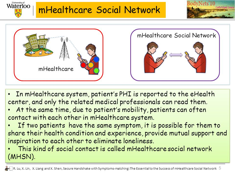 5 R. Lu, X. Lin, X. Liang and X. Shen, Secure Handshake with Symptoms-matching: The Essential to the Success of mHealthcare Social Network mHealthcare