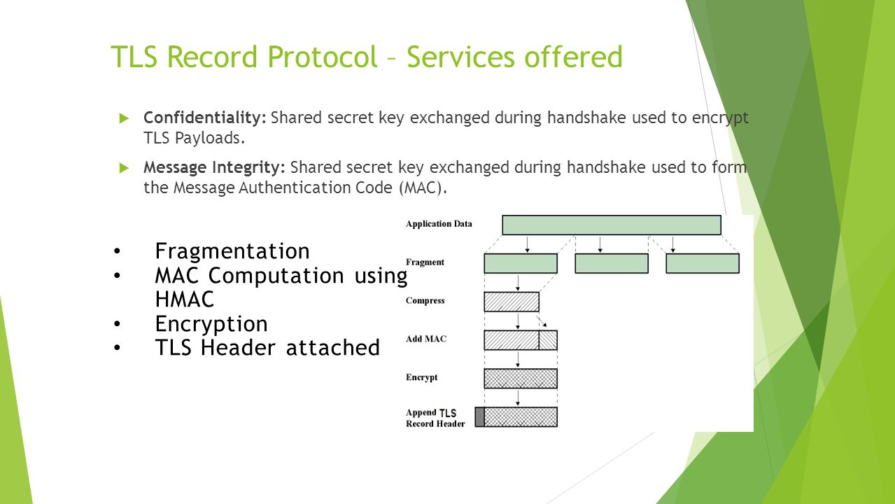 TLS Record Protocol – Services offered  Confidentiality: Shared secret key exchanged during handshake used to encrypt TLS Payloads.
