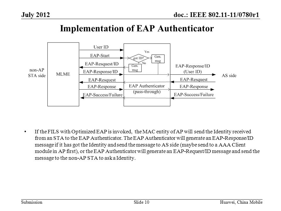 doc.: IEEE 802.11-11/0780r1 SubmissionHuawei, China MobileSlide 10 Implementation of EAP Authenticator If the FILS with Optimized EAP is invoked, the MAC entity of AP will send the Identity received from an STA to the EAP Authenticator.