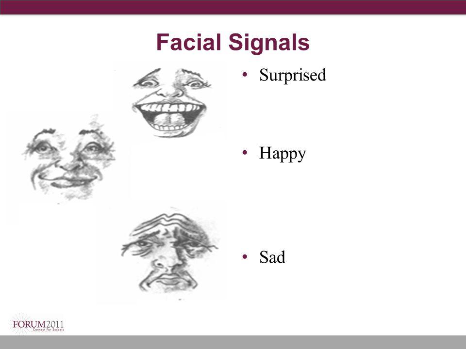 Facial Signals Surprised Happy Sad