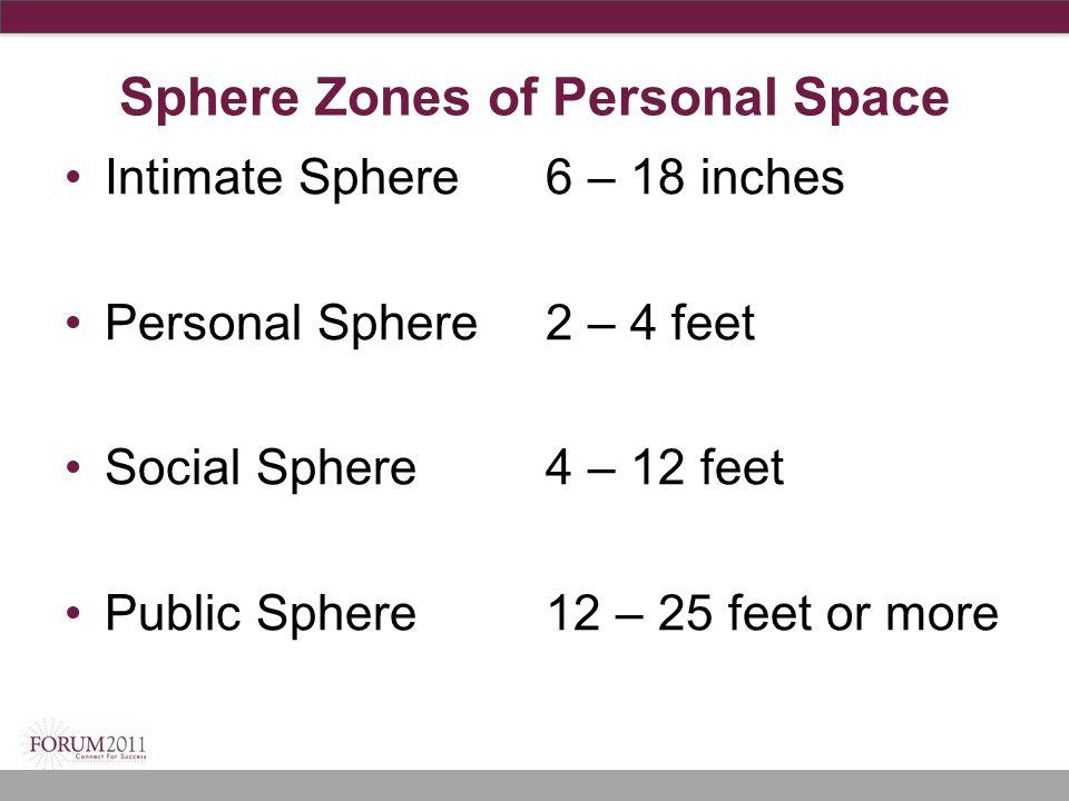 Sphere Zones of Personal Space Intimate Sphere6 – 18 inches Personal Sphere2 – 4 feet Social Sphere4 – 12 feet Public Sphere12 – 25 feet or more
