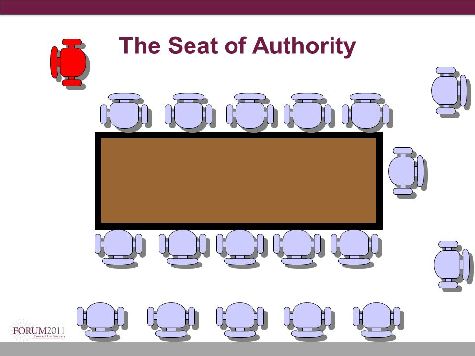 The Seat of Authority