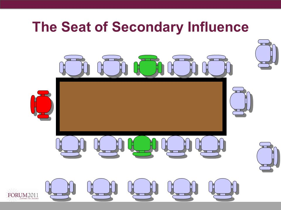 The Seat of Secondary Influence