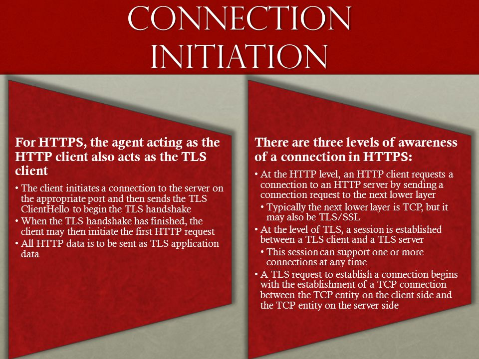 Connection Initiation For HTTPS, the agent acting as the HTTP client also acts as the TLS client The client initiates a connection to the server on the appropriate port and then sends the TLS ClientHello to begin the TLS handshake When the TLS handshake has finished, the client may then initiate the first HTTP request All HTTP data is to be sent as TLS application data There are three levels of awareness of a connection in HTTPS: At the HTTP level, an HTTP client requests a connection to an HTTP server by sending a connection request to the next lower layer Typically the next lower layer is TCP, but it may also be TLS/SSL At the level of TLS, a session is established between a TLS client and a TLS server This session can support one or more connections at any time A TLS request to establish a connection begins with the establishment of a TCP connection between the TCP entity on the client side and the TCP entity on the server side