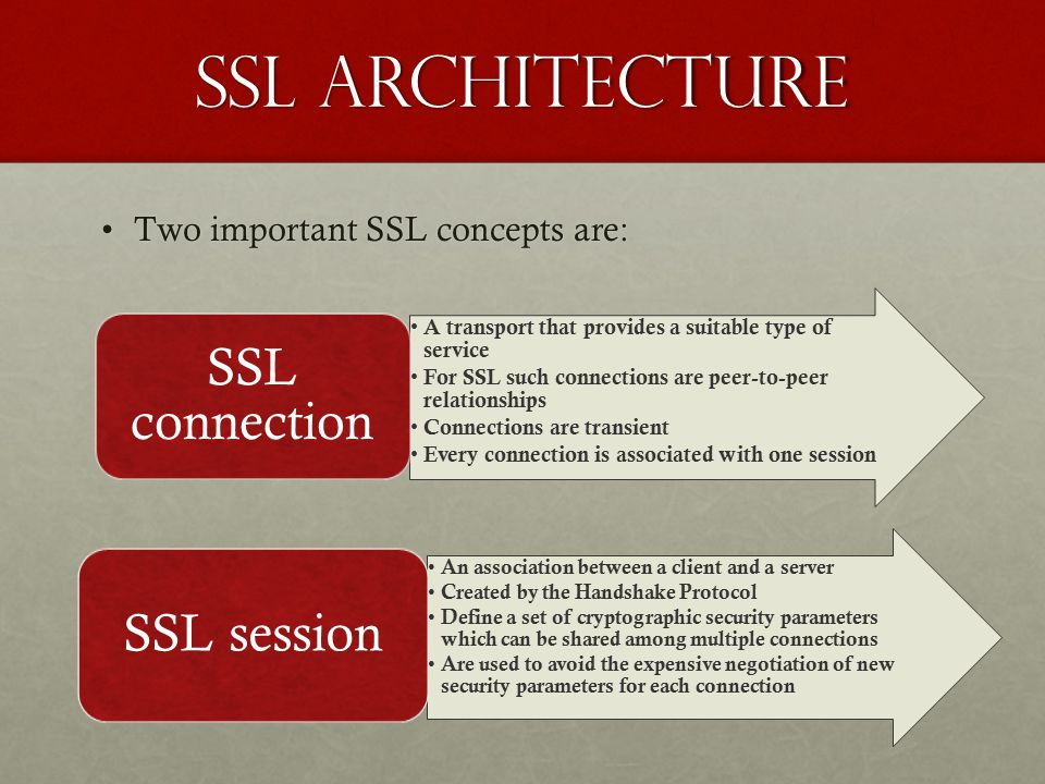 SSL Architecture Two important SSL concepts are:Two important SSL concepts are: A transport that provides a suitable type of service For SSL such connections are peer-to-peer relationships Connections are transient Every connection is associated with one session SSL connection An association between a client and a server Created by the Handshake Protocol Define a set of cryptographic security parameters which can be shared among multiple connections Are used to avoid the expensive negotiation of new security parameters for each connection SSL session
