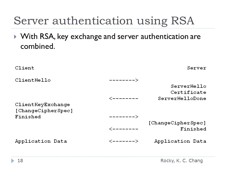 Server authentication using RSA Rocky, K. C.