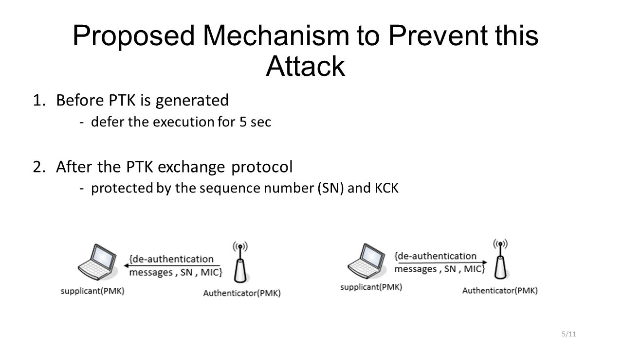 Proposed Mechanism to Prevent this Attack 1.Before PTK is generated ­defer the execution for 5 sec 2.After the PTK exchange protocol ­protected by the sequence number (SN) and KCK 5/11