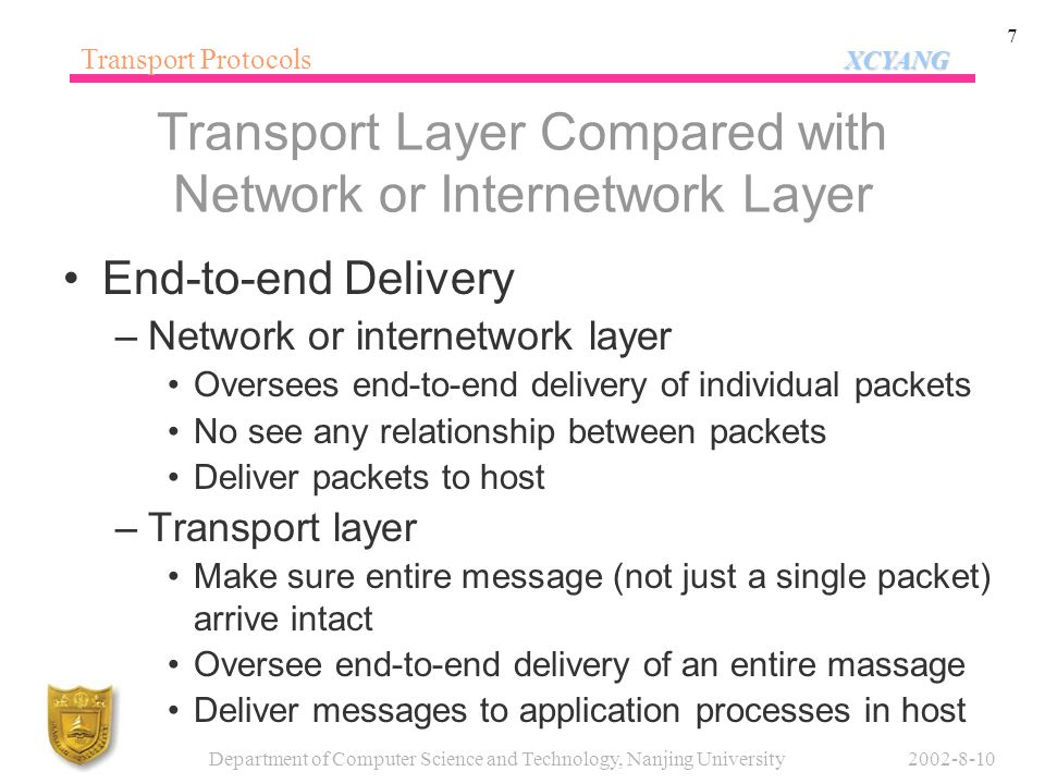 XCYANG Transport Protocols XCYANG 2002-8-10Department of Computer Science and Technology, Nanjing University 7 Transport Layer Compared with Network o