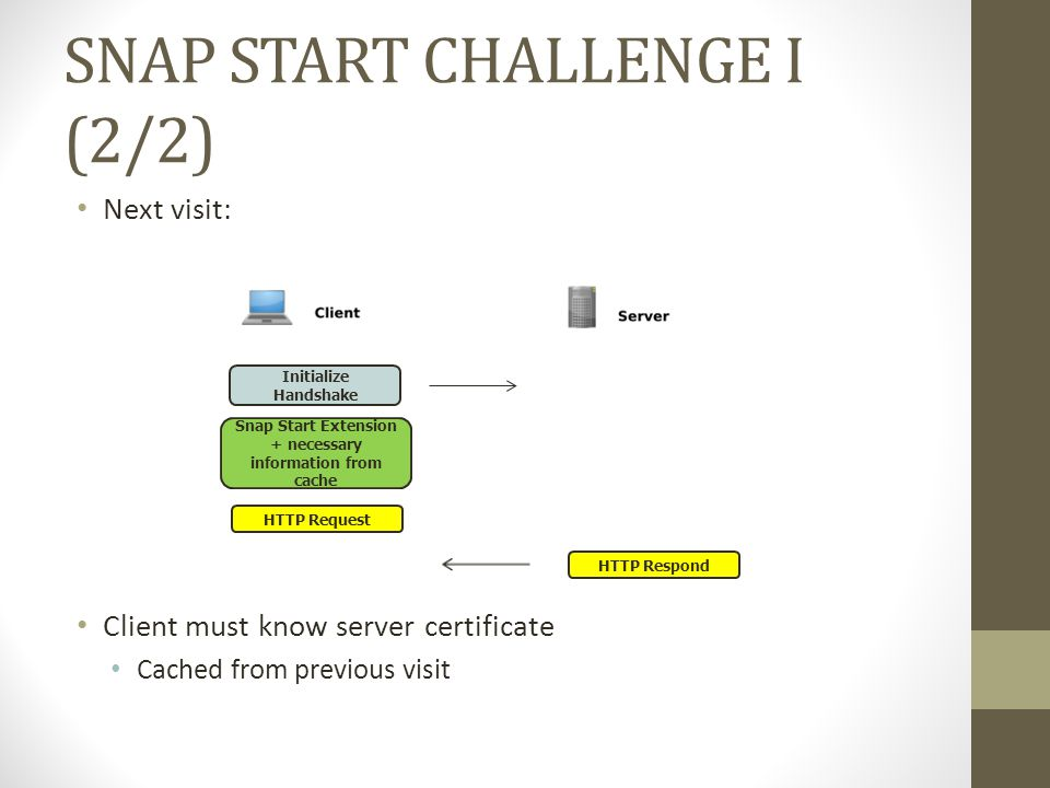 SNAP START CHALLENGE I (2/2) Next visit: Client must know server certificate Cached from previous visit Initialize Handshake Snap Start Extension + necessary information from cache HTTP Request HTTP Respond