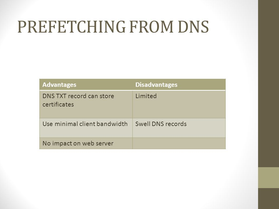 PREFETCHING FROM DNS AdvantagesDisadvantages DNS TXT record can store certificates Limited Use minimal client bandwidthSwell DNS records No impact on web server