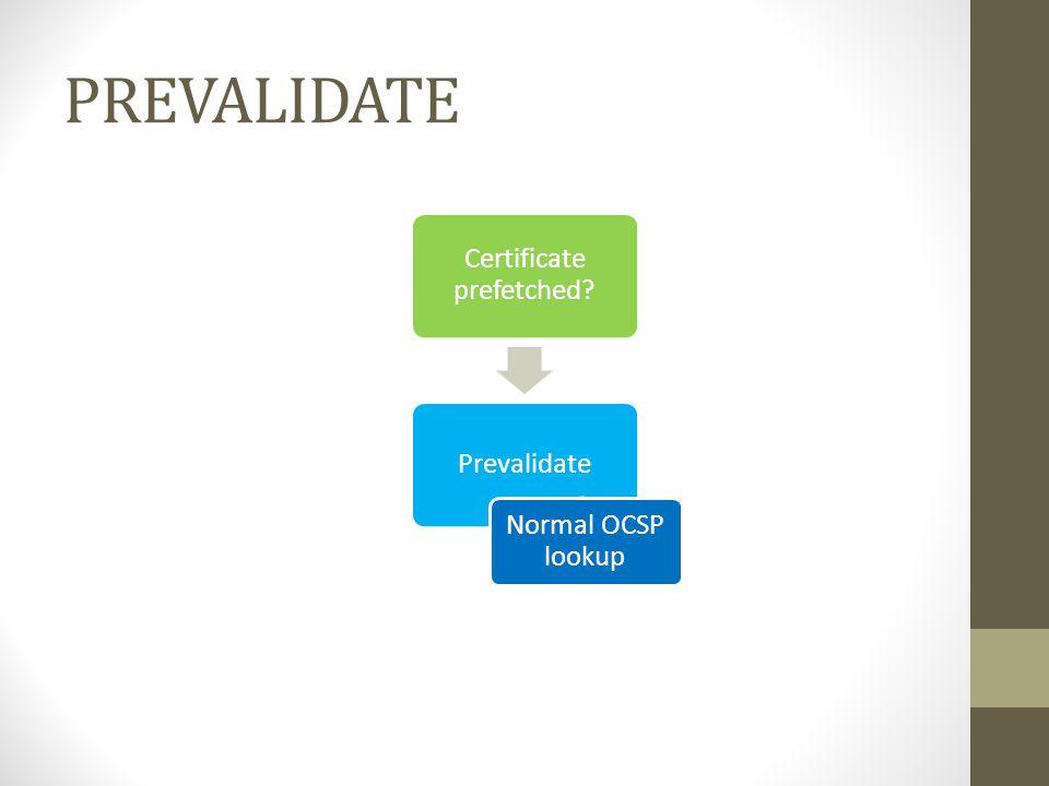 PREVALIDATE Certificate prefetched Prevalidate Normal OCSP lookup