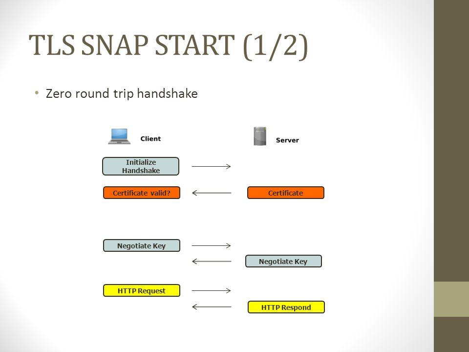TLS SNAP START (1/2) Zero round trip handshake Initialize Handshake Certificate HTTP Request HTTP Respond Negotiate Key Certificate valid