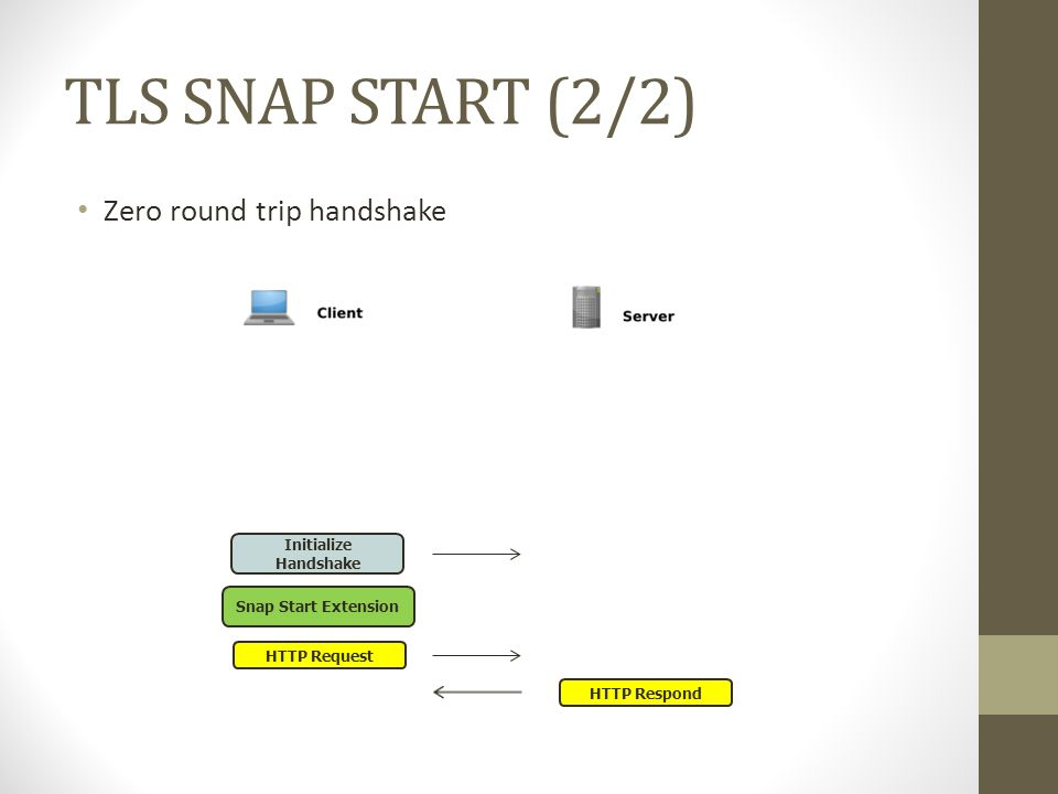 TLS SNAP START (2/2) Zero round trip handshake Initialize Handshake HTTP Request HTTP Respond Snap Start Extension