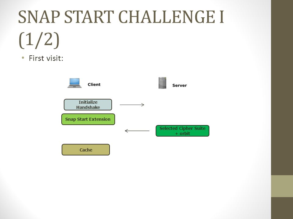 SNAP START CHALLENGE I (1/2) First visit: Initialize Handshake Snap Start Extension Selected Cipher Suite + orbit Cache
