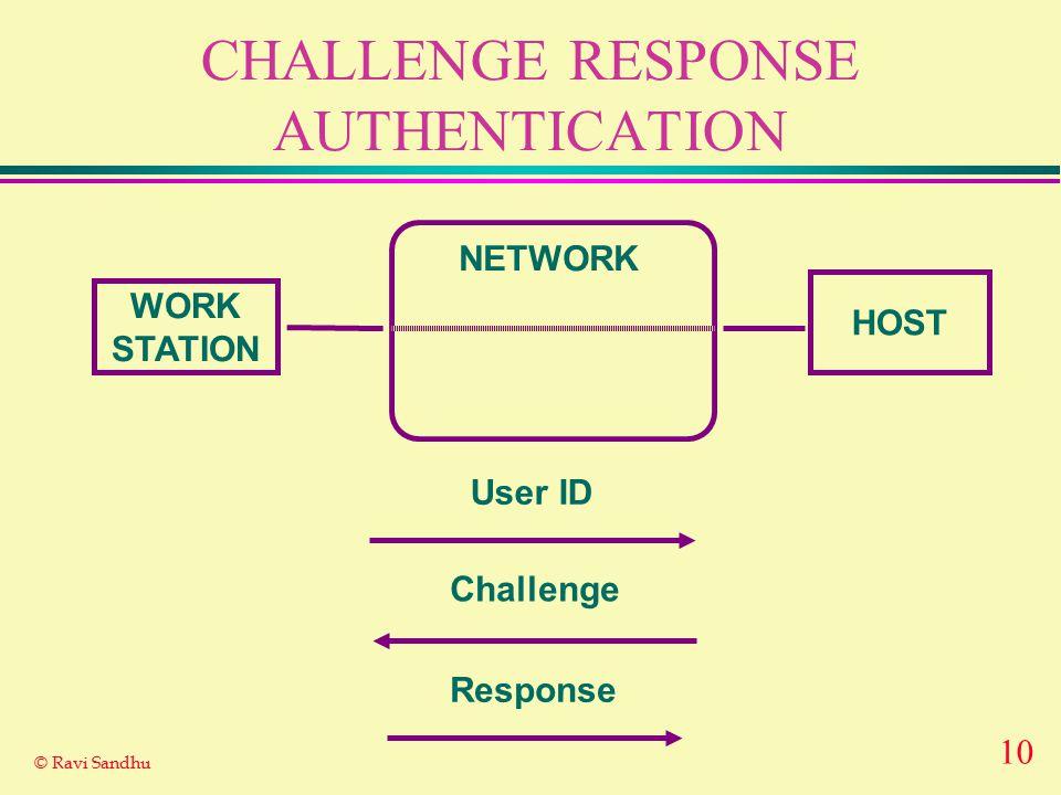 10 © Ravi Sandhu CHALLENGE RESPONSE AUTHENTICATION HOST WORK STATION NETWORK User ID Challenge Response