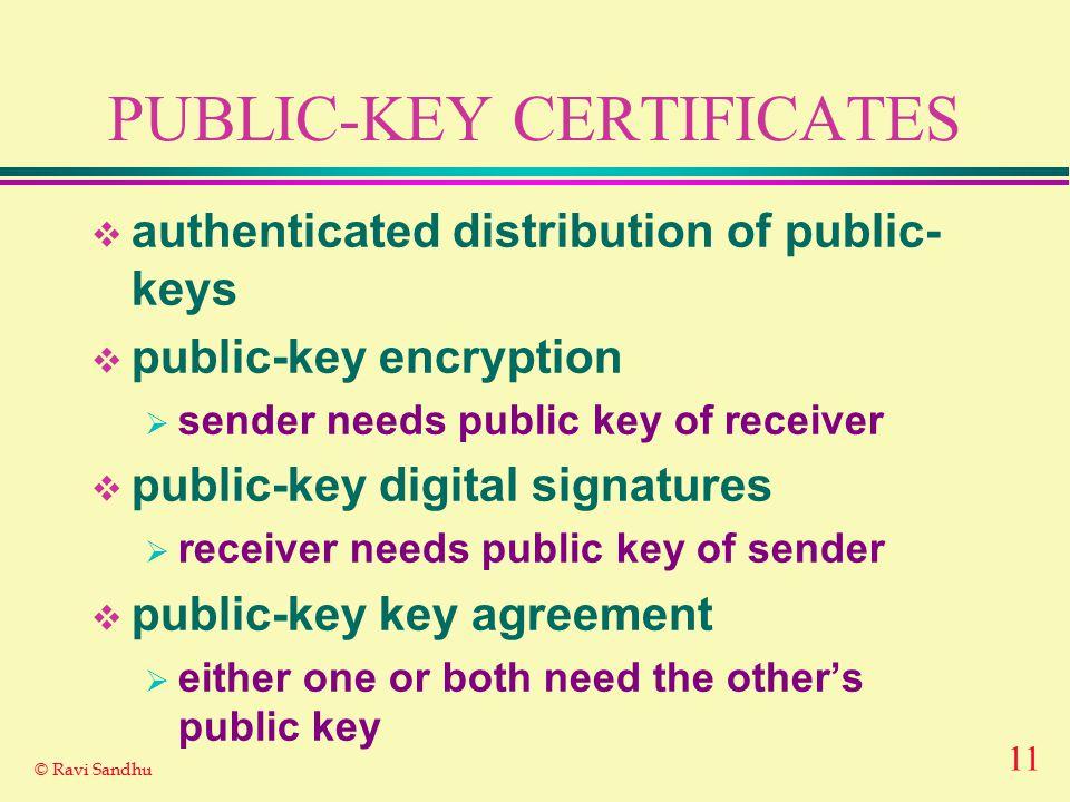 11 © Ravi Sandhu PUBLIC-KEY CERTIFICATES  authenticated distribution of public- keys  public-key encryption  sender needs public key of receiver  public-key digital signatures  receiver needs public key of sender  public-key key agreement  either one or both need the other's public key