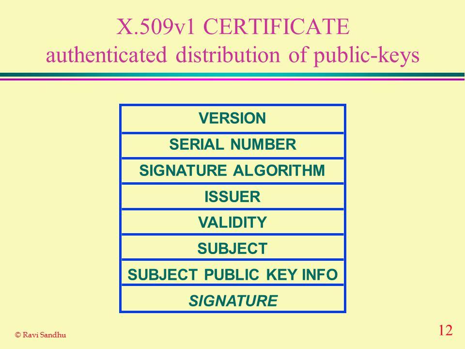 12 © Ravi Sandhu X.509v1 CERTIFICATE authenticated distribution of public-keys VERSION SERIAL NUMBER SIGNATURE ALGORITHM ISSUER VALIDITY SUBJECT SUBJECT PUBLIC KEY INFO SIGNATURE