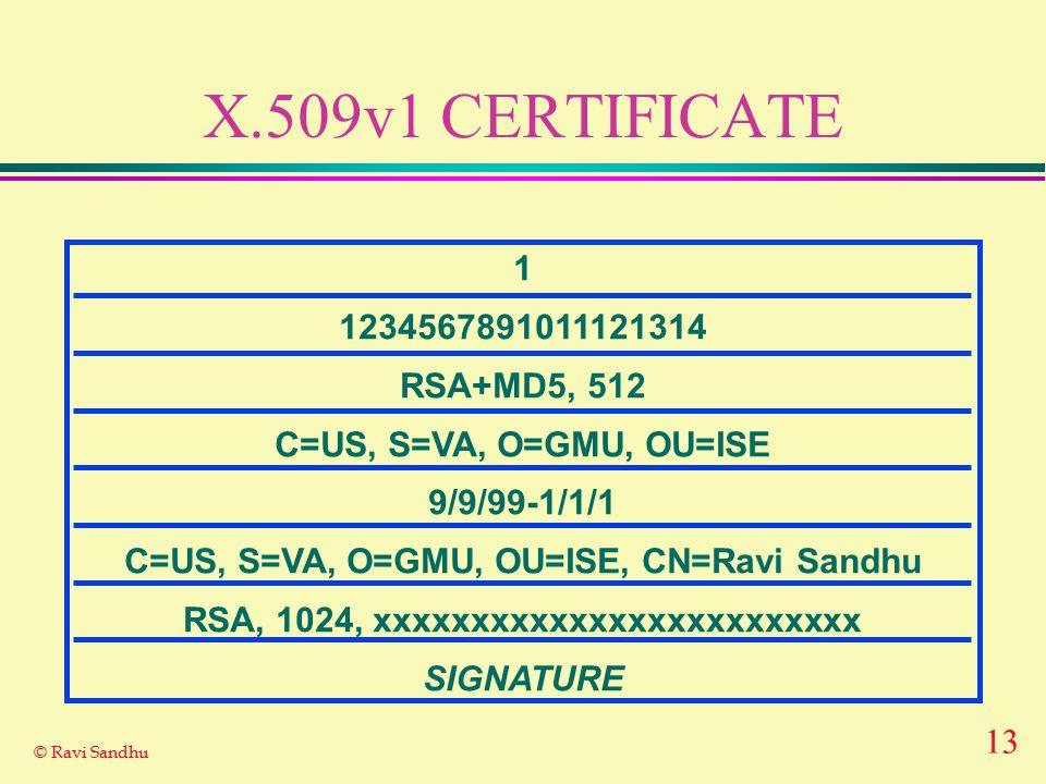 13 © Ravi Sandhu X.509v1 CERTIFICATE 1 1234567891011121314 RSA+MD5, 512 C=US, S=VA, O=GMU, OU=ISE 9/9/99-1/1/1 C=US, S=VA, O=GMU, OU=ISE, CN=Ravi Sandhu RSA, 1024, xxxxxxxxxxxxxxxxxxxxxxxxx SIGNATURE