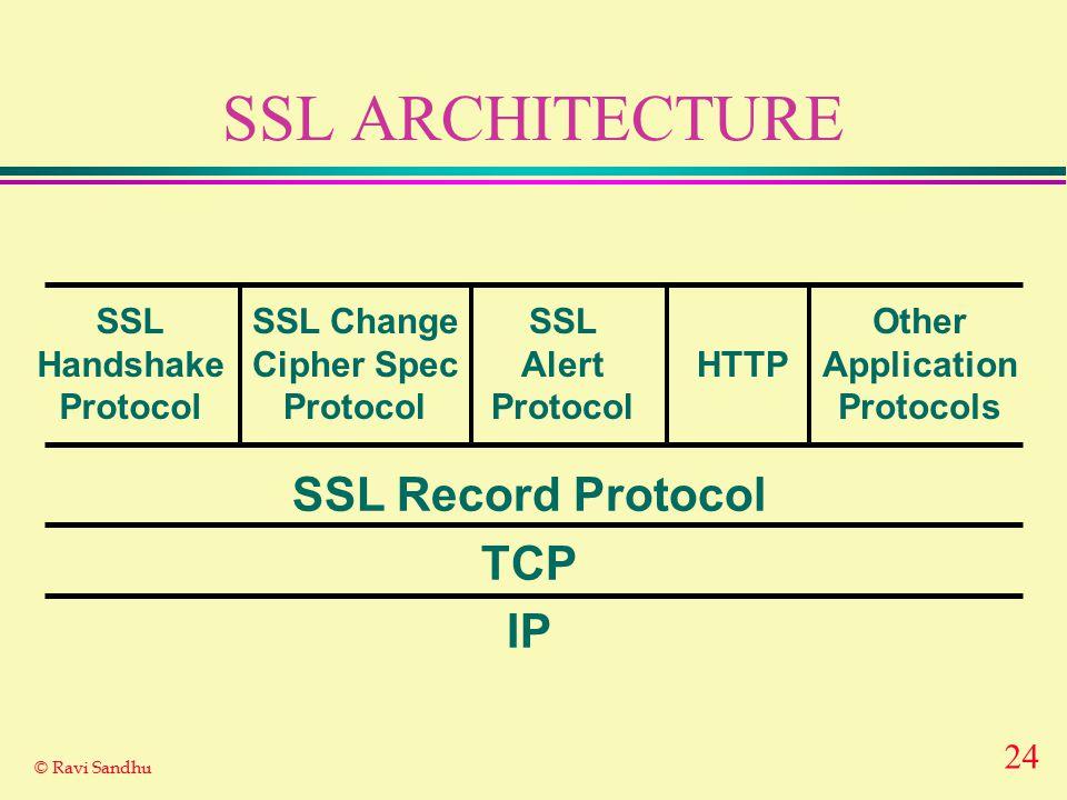 24 © Ravi Sandhu SSL ARCHITECTURE SSL Record Protocol TCP IP SSL Handshake Protocol SSL Change Cipher Spec Protocol SSL Alert Protocol HTTP Other Application Protocols