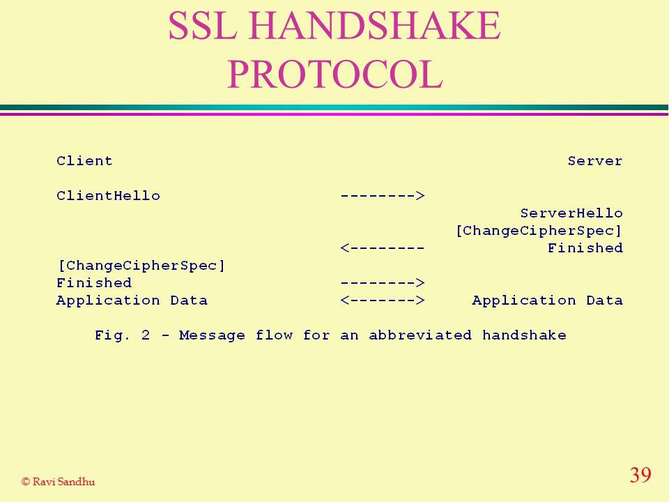 39 © Ravi Sandhu SSL HANDSHAKE PROTOCOL