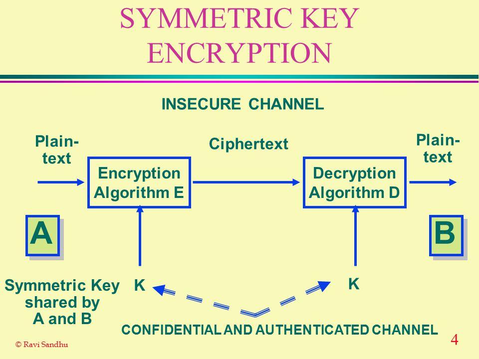 4 © Ravi Sandhu SYMMETRIC KEY ENCRYPTION Encryption Algorithm E Decryption Algorithm D Plain- text Plain- text Ciphertext INSECURE CHANNEL K K Symmetric Key shared by A and B CONFIDENTIAL AND AUTHENTICATED CHANNEL A A B B