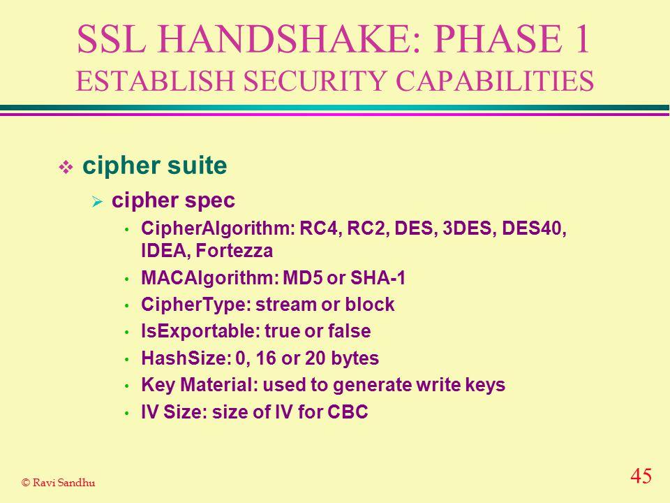 45 © Ravi Sandhu SSL HANDSHAKE: PHASE 1 ESTABLISH SECURITY CAPABILITIES  cipher suite  cipher spec CipherAlgorithm: RC4, RC2, DES, 3DES, DES40, IDEA