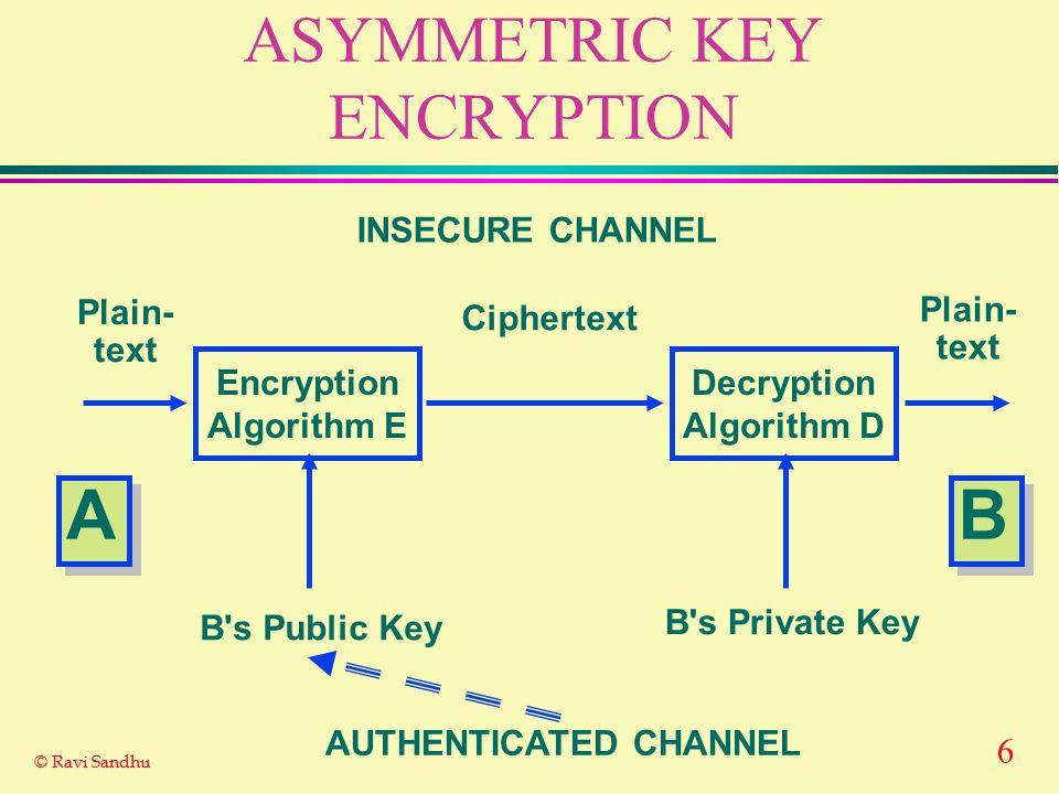 6 © Ravi Sandhu ASYMMETRIC KEY ENCRYPTION Encryption Algorithm E Decryption Algorithm D Plain- text Plain- text Ciphertext INSECURE CHANNEL B s Public Key B s Private Key AUTHENTICATED CHANNEL A A B B