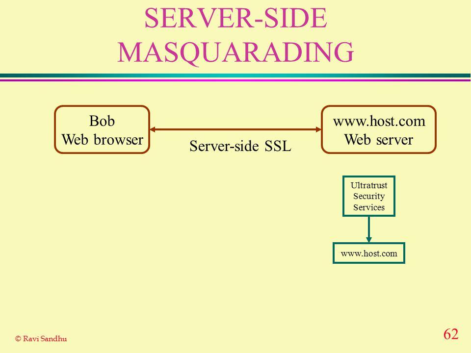 62 © Ravi Sandhu SERVER-SIDE MASQUARADING Bob Web browser www.host.com Web server Server-side SSL Ultratrust Security Services www.host.com