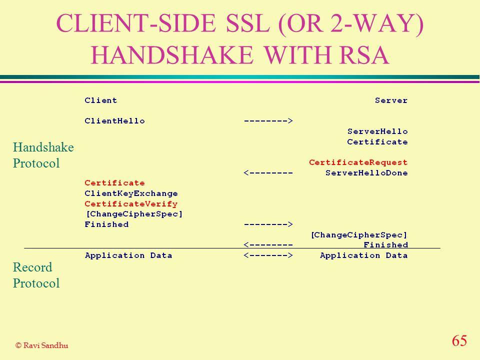 65 © Ravi Sandhu CLIENT-SIDE SSL (OR 2-WAY) HANDSHAKE WITH RSA Record Protocol Handshake Protocol