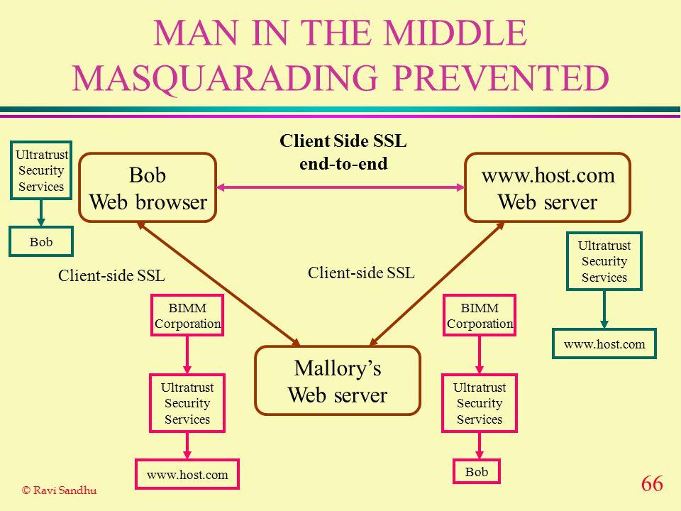 66 © Ravi Sandhu MAN IN THE MIDDLE MASQUARADING PREVENTED Bob Web browser www.host.com Web server Client-side SSL Ultratrust Security Services www.hos