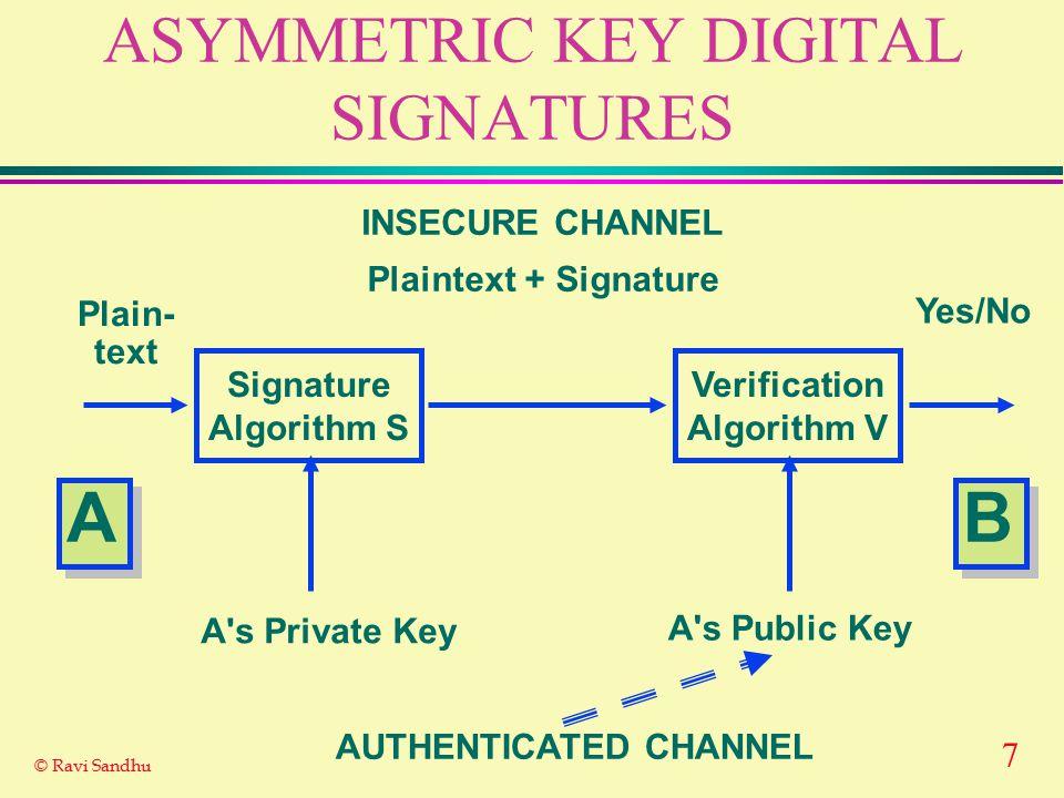 7 © Ravi Sandhu ASYMMETRIC KEY DIGITAL SIGNATURES Signature Algorithm S Verification Algorithm V Plain- text Yes/No Plaintext + Signature INSECURE CHANNEL A s Private Key A s Public Key AUTHENTICATED CHANNEL A A B B