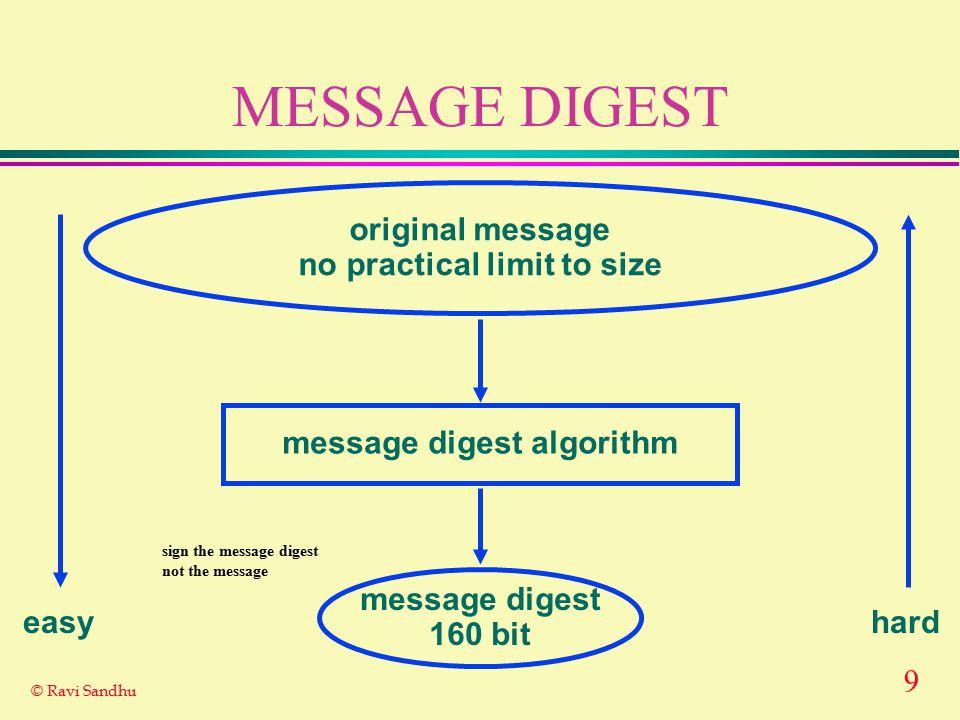 9 © Ravi Sandhu MESSAGE DIGEST message digest algorithm original message no practical limit to size message digest 160 bit easyhard sign the message digest not the message