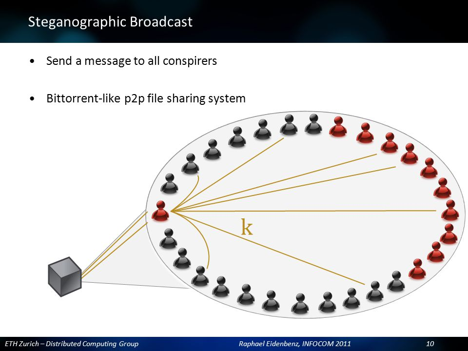 ETH Zurich – Distributed Computing Group Raphael Eidenbenz, INFOCOM 2011 10 Steganographic Broadcast Send a message to all conspirers Bittorrent-like