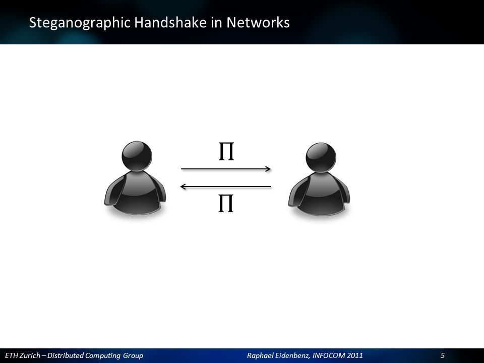 ETH Zurich – Distributed Computing Group Raphael Eidenbenz, INFOCOM 2011 5 Steganographic Handshake in Networks