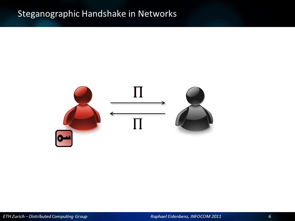 ETH Zurich – Distributed Computing Group Raphael Eidenbenz, INFOCOM 2011 6 ? Steganographic Handshake in Networks