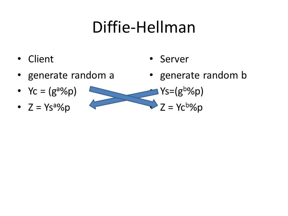 Diffie-Hellman Client generate random a Yc = (g a %p) Z = Ys a %p Server generate random b Ys=(g b %p) Z = Yc b %p