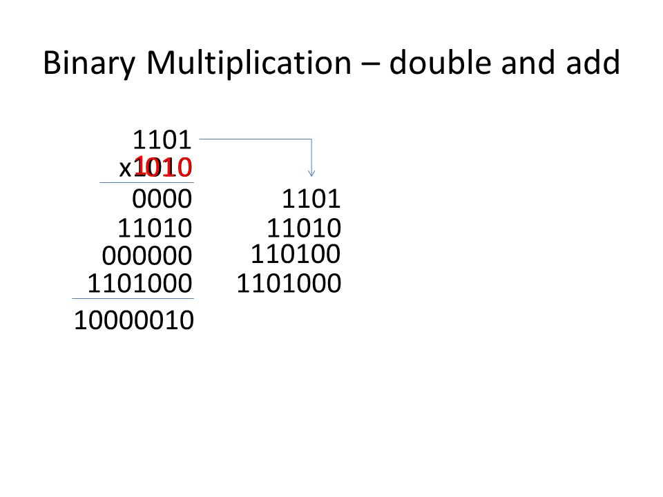 Binary Multiplication – double and add 1101 x1010 1101000 000000 11010 0000 1101000 110100 11010 1101 001 1 10000010