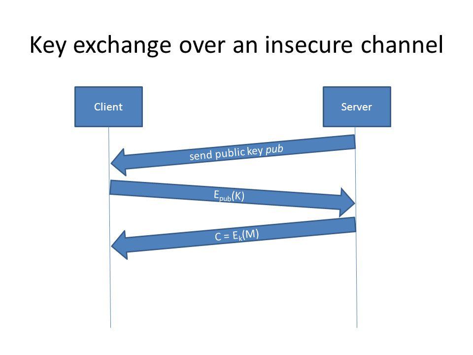 Key exchange over an insecure channel ServerClient send public key pub E pub (K) C = E k (M)
