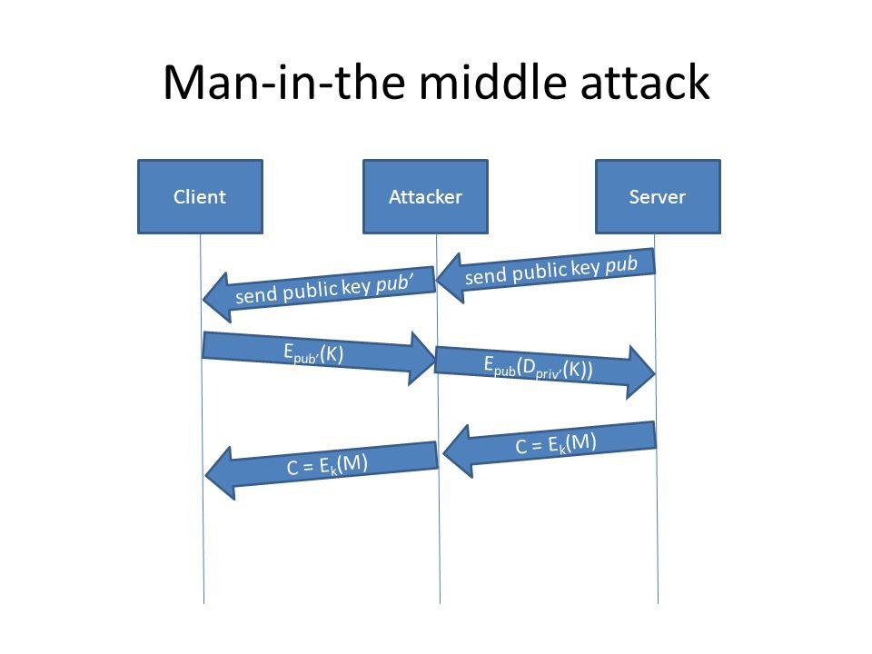 Man-in-the middle attack ServerClient send public key pub E pub' (K) C = E k (M) Attacker send public key pub' C = E k (M) E pub (D priv' (K))