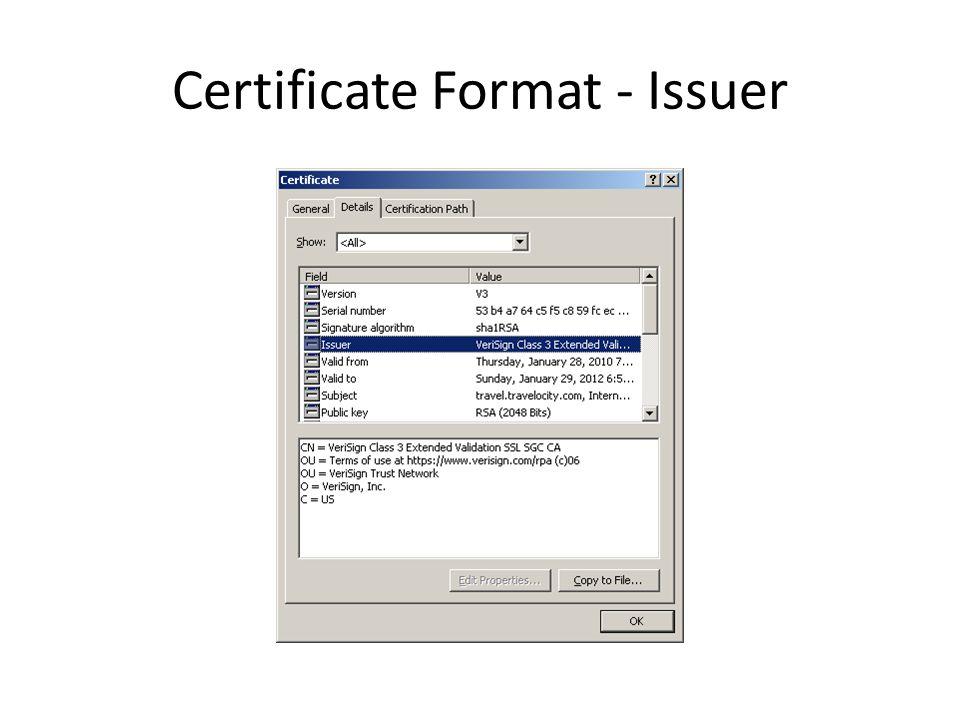 Certificate Format - Issuer