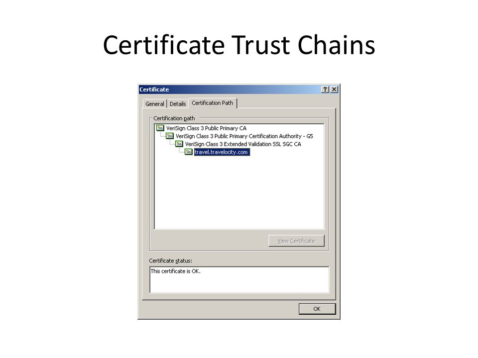 Certificate Trust Chains