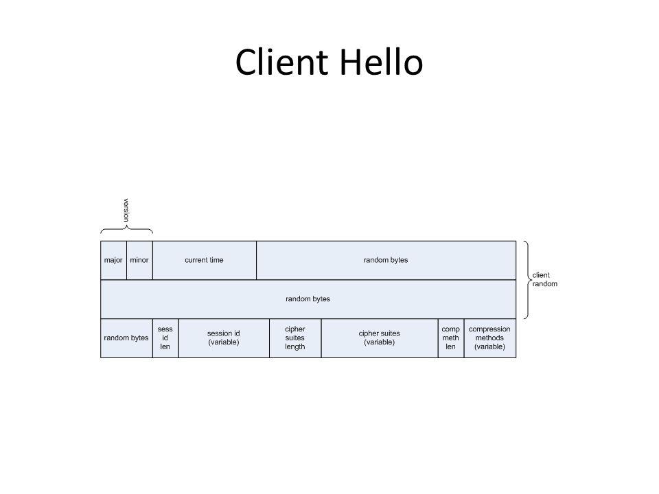 Client Hello