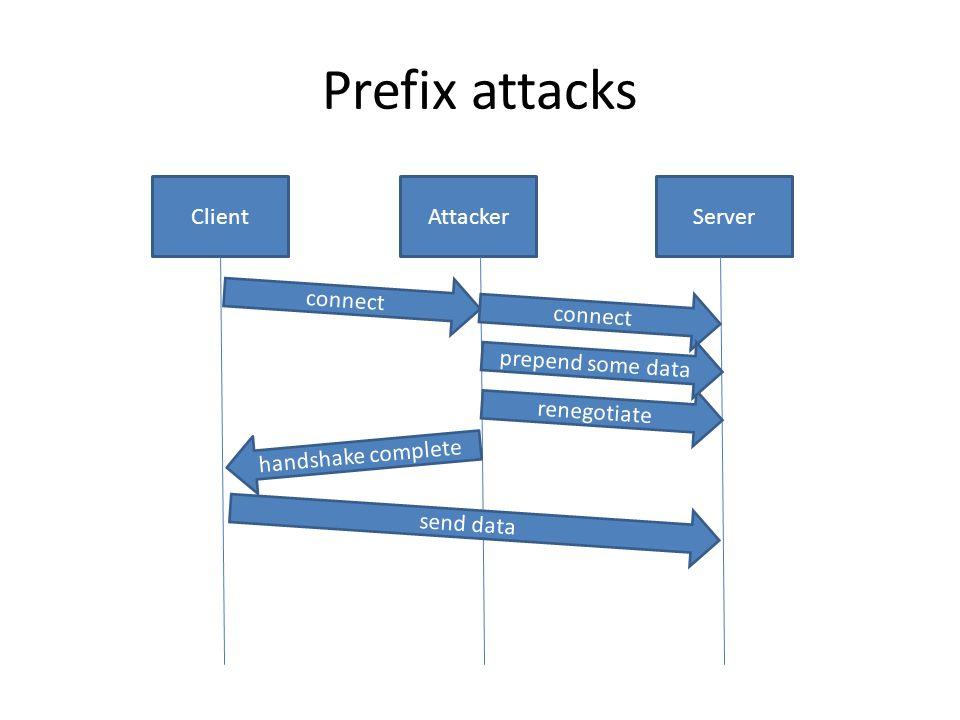Prefix attacks ServerClient connect Attacker handshake complete connect renegotiate prepend some data send data