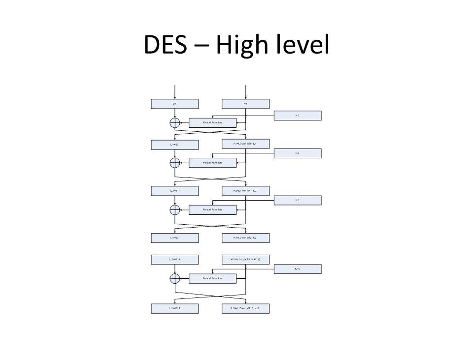 DES – High level