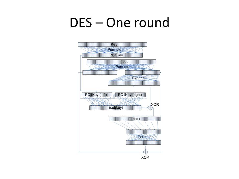 DES – One round