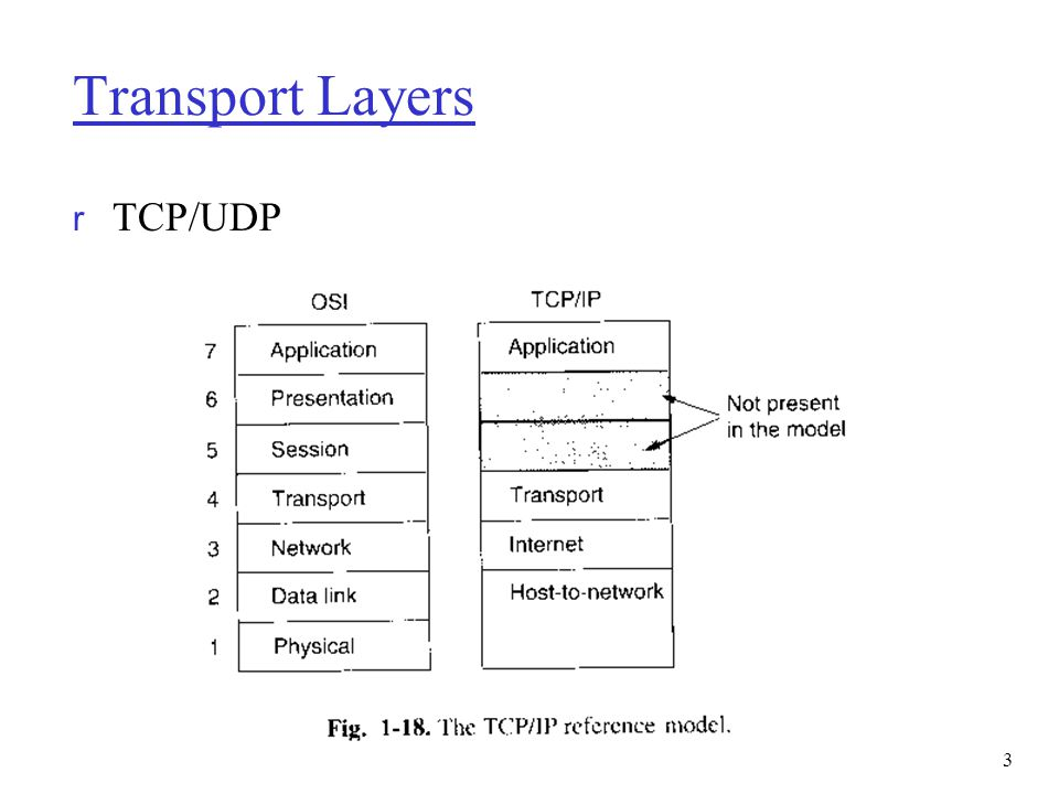 Transport Layers r TCP/UDP 3