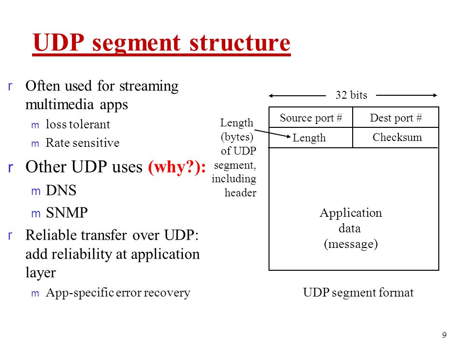 UDP segment structure r Often used for streaming multimedia apps m loss tolerant m Rate sensitive r Other UDP uses (why?): m DNS m SNMP r Reliable tra