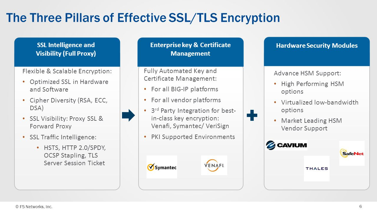 © F5 Networks, Inc. 7 Data Protection: Microsoft and Google Expands Encryption